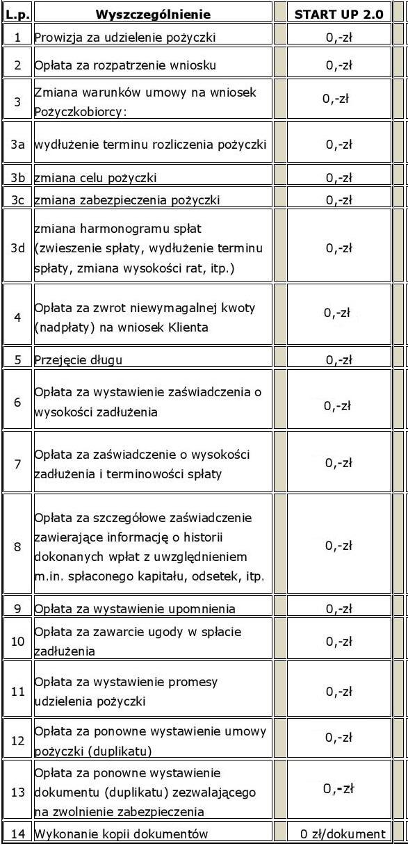 Tabela_opłat_JEREMIE_IV